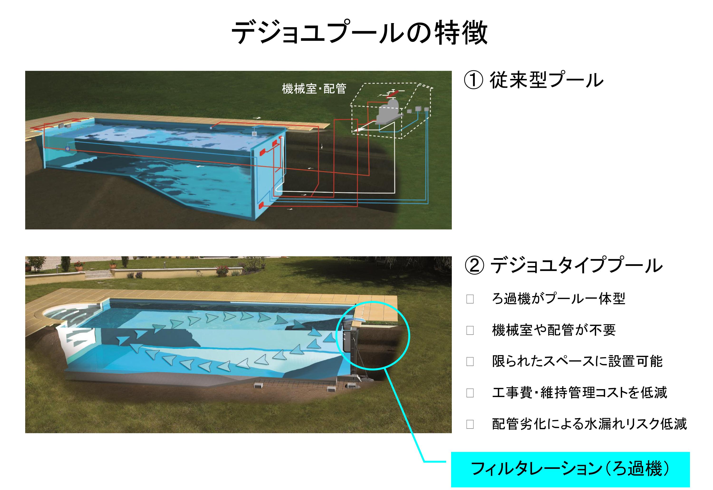 家用プール デジョユプールの魅力3